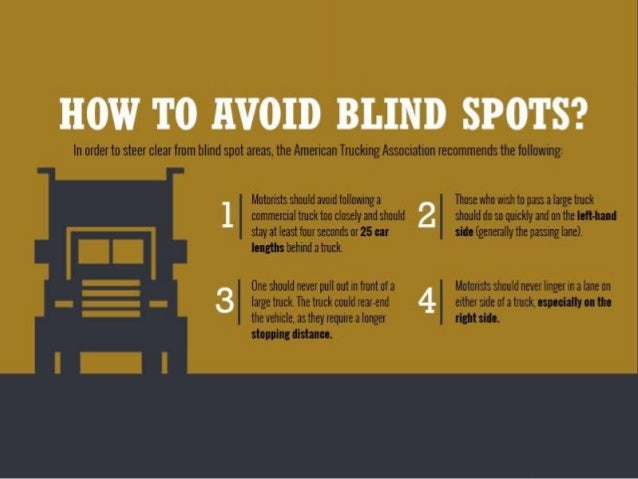 Where Are A Tractor Trailer S Blind Spots Located
