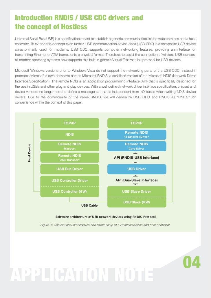 GCT Semiconductor