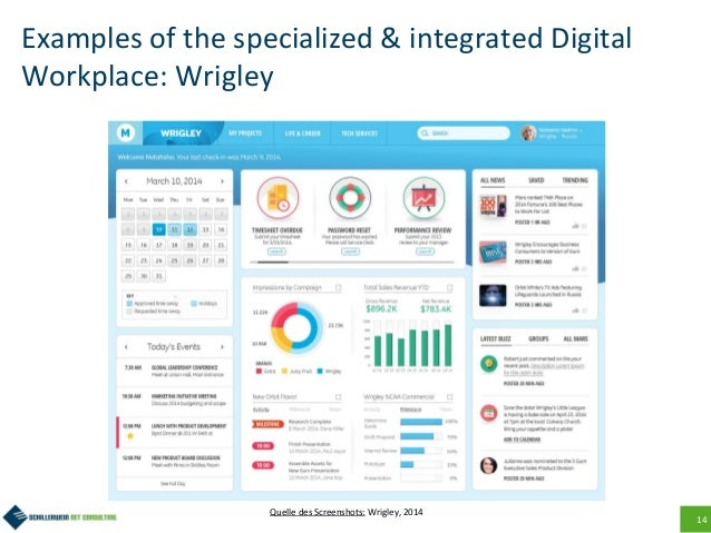 14 Examples of the specialized & integrated Digital Workplace: Wrigley Quelle des Screenshots: Wrigley, 2014