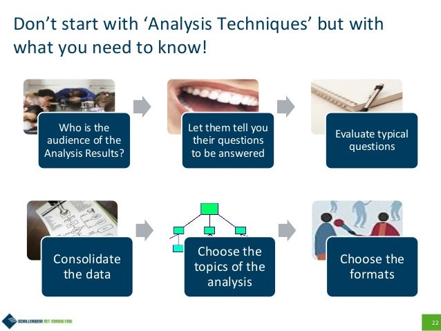 22 Don't start with 'Analysis Techniques' but with what you need to know! Who is the audience of the Analysis Results? Let...