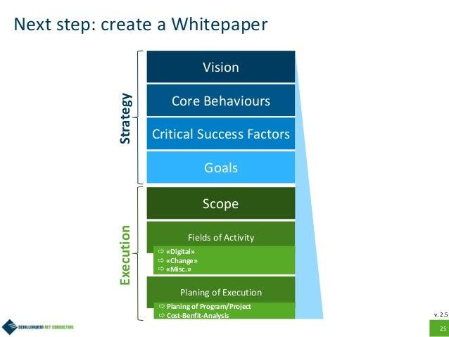 25 Next step: create a Whitepaper Vision Critical Success Factors Core Behaviours Goals Fields of Activity v. 2.5 Strategy...