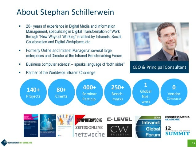 29 About Stephan Schillerwein ▪ 20+ years of experience in Digital Media and Information Management, specializing in Digit...