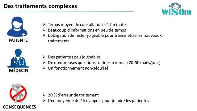 DWSPR19 Séminaire E-Santé 180419 - Alexandra MESNER - WiStim Slide 3
