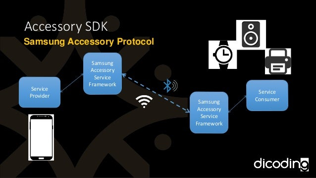 Samsung Galaxy SDK Introduction