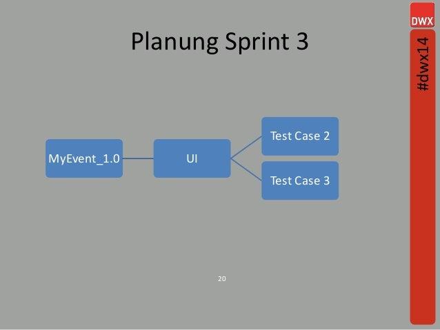 20 Planung Sprint 3 MyEvent_1.0 UI Test Case 2 Test Case 3 #dwx14