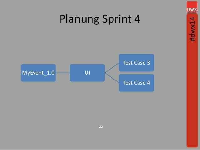 22 Planung Sprint 4 MyEvent_1.0 UI Test Case 3 Test Case 4 #dwx14