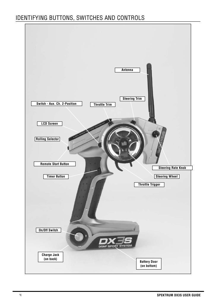 Dx 3 Drone Instruction Manual