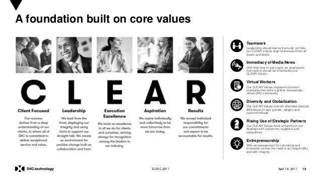 DXC Technology Corporate Overview
