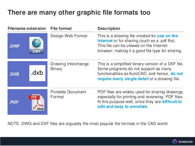 dxf versus dwg a comparison of vector graphic file formats