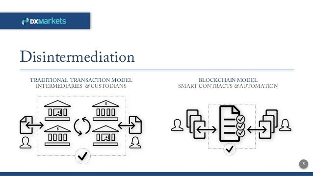 """financial disintermediation Ambitions and limits of financial disintermediation in the euro area  disintermediation movement,  are the main players of this financial """"disintermediation."""