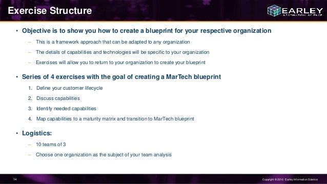 Steve walker seth earley understanding the dx ecosystem develop 14 malvernweather Image collections
