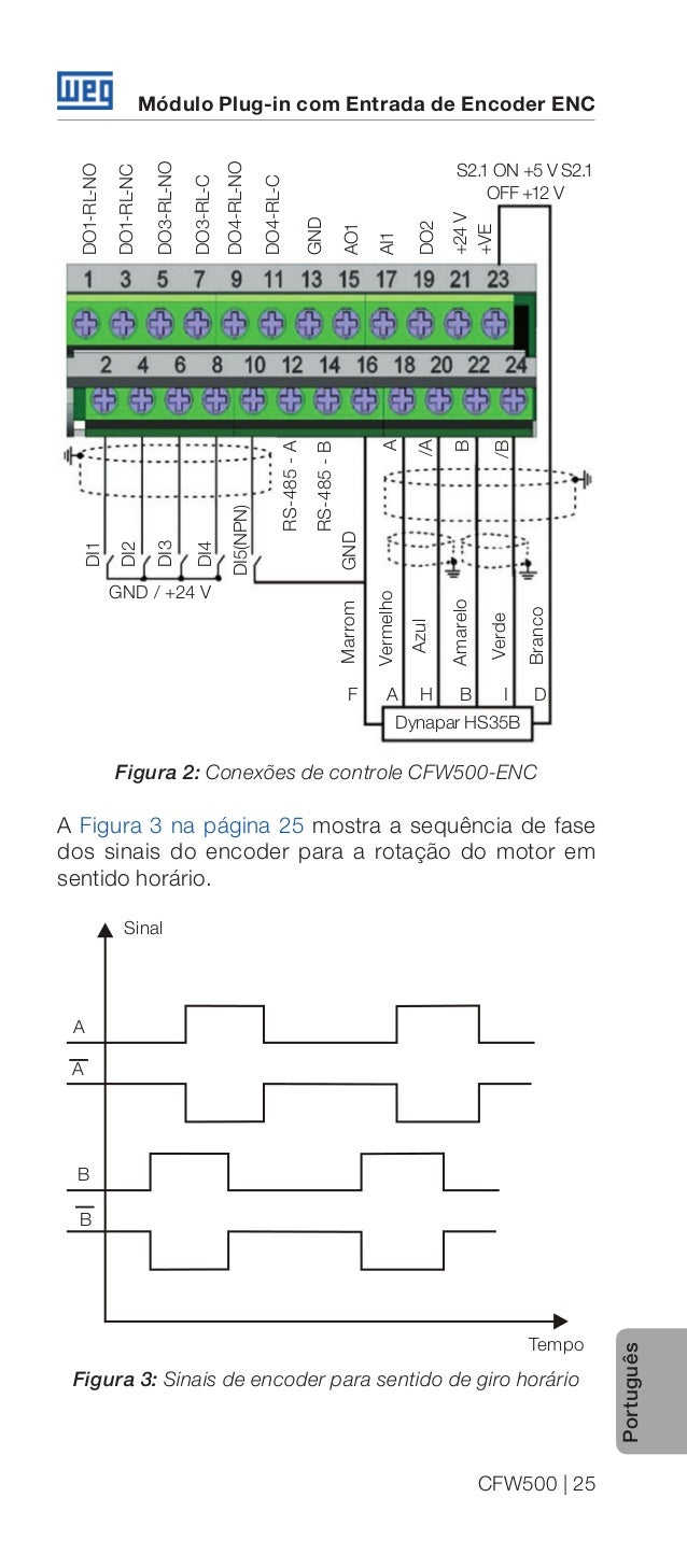likewise D Modjack further Modulo Encoder Cfw Wegcfw likewise Sd Tb Connection moreover Dvp Ss L. on rs 485 wiring diagram
