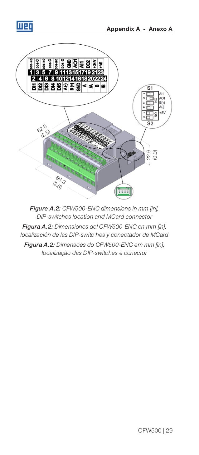 modulo encoder cfw500 wegcfw500 29 638 eaton autoshift wiring diagram