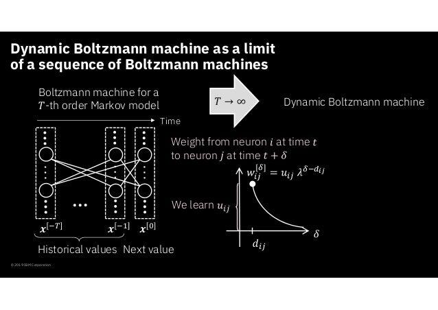 Dynamic Boltzmann machine as a limit of a sequence of Boltzmann machines © 2019 IBM Corporation Time Dynamic Boltzmann mac...