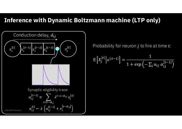 Inference with Dynamic Boltzmann machine (LTP only) © 2019 IBM Corporation Conduction delay, Synaptic eligibility trace: [...