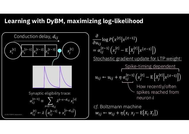 Learning with DyBM, maximizing log-likelihood © 2019 IBM Corporation Conduction delay, Synaptic eligibility trace: [ ] [ ]...