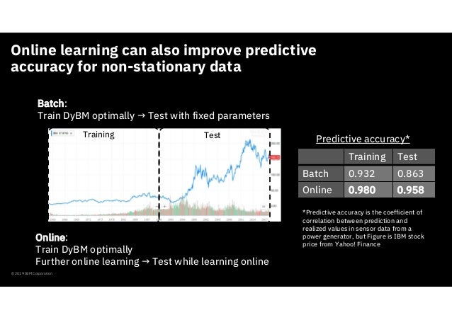 Online learning can also improve predictive accuracy for non-stationary data © 2019 IBM Corporation Training Test Batch 0....