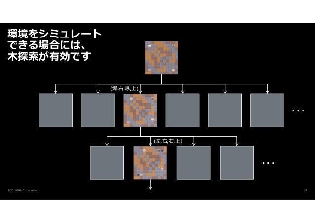 環境をシミュレート できる場合には、 木探索が有効です © 2019 IBM Corporation 22 (爆,右,爆,上) (左,右,右,上) . . . . . .