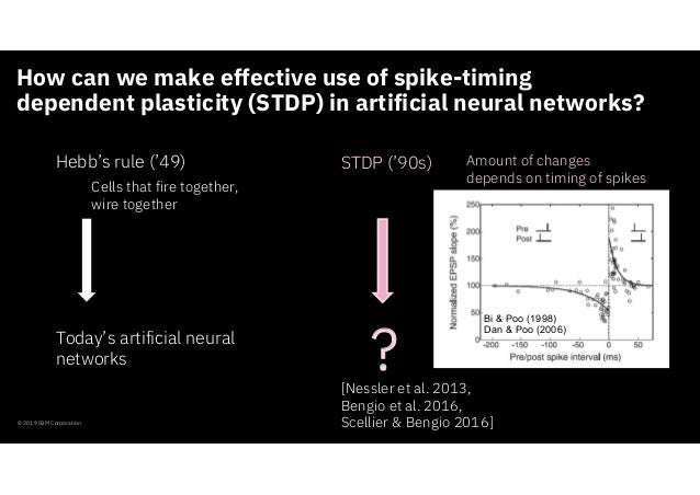 How can we make effective use of spike-timing dependent plasticity (STDP) in artificial neural networks? © 2019 IBM Corpor...