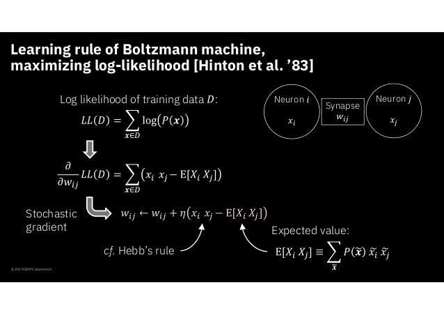 Learning rule of Boltzmann machine, maximizing log-likelihood [Hinton et al. '83] © 2019 IBM Corporation Neuron Neuron Syn...