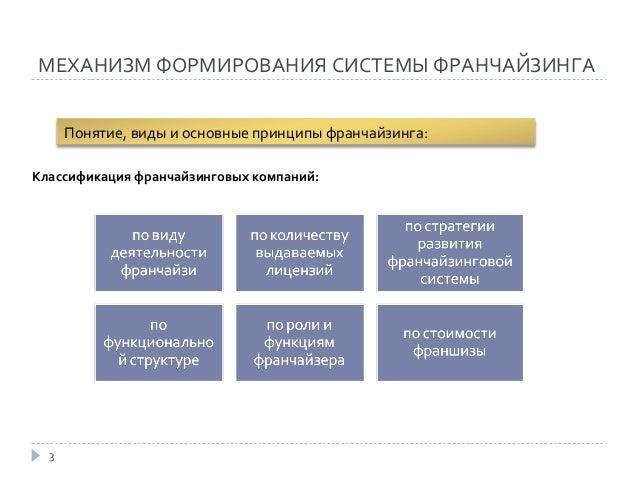дипломная презентация по франчайзингу Цель анализ системы франчайзинга в России 3