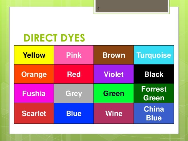Dye Classification And Dying Process