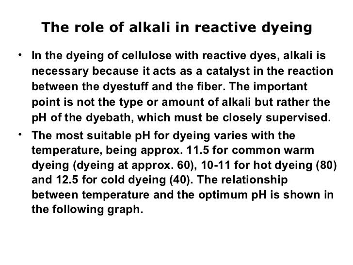 Dyeing Of Cotton With Reactive Dyes Quality Q Amp A