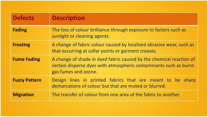 defects in dyeing printing and finishing Dyeing , printing and finishing defects and remedies.
