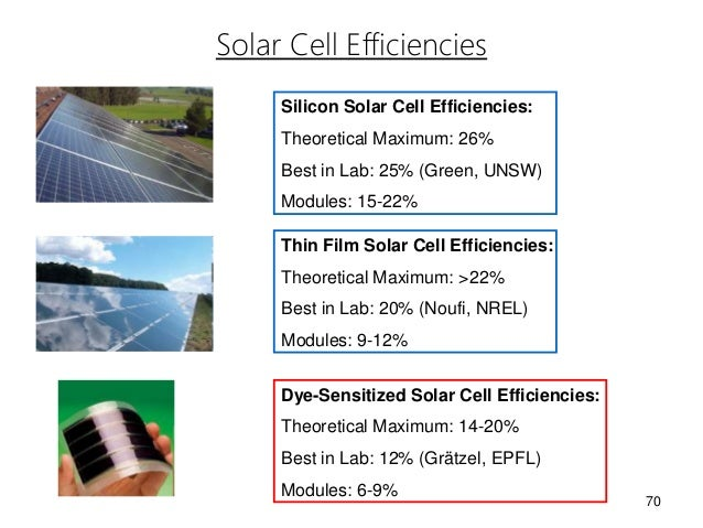 solar cell thesis This thesis presents new results on wafer this model allows novel solar cell structures to be evaluated by providing multijunction solar cells on.