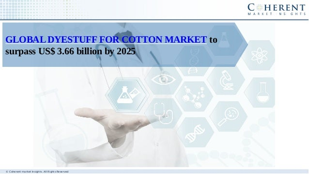 © Coherent market Insights. All Rights Reserved GLOBAL DYESTUFF FOR COTTON MARKET to surpass US$ 3.66 billion by 2025