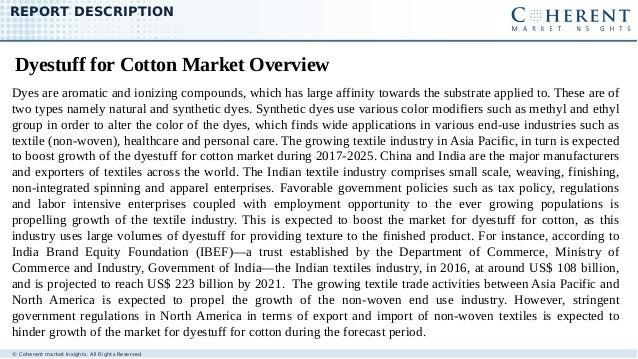 Dyestuff for cotton market Slide 2