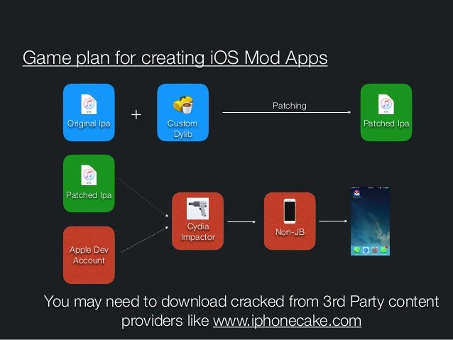 Non-JB Game plan for creating iOS Mod Apps   Cydia Impactor Apple Dev Account   Original Ipa    Custom Dylib  ...