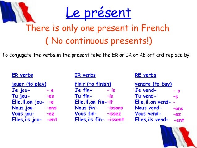 how to use french verb consister