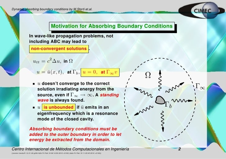 Dynamic Absorbing Boundary Conditions