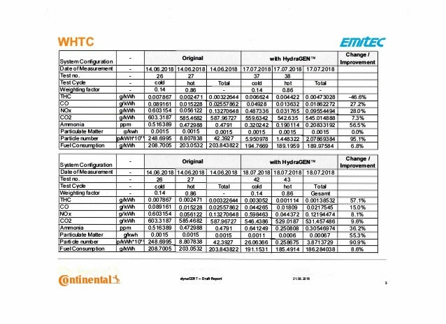 WHTC - System Configuration Date of Measurement - 14.06.2018 Test no. - 26 Test Cycle - cold Weiqhtinq factor - 0.14 THC g...