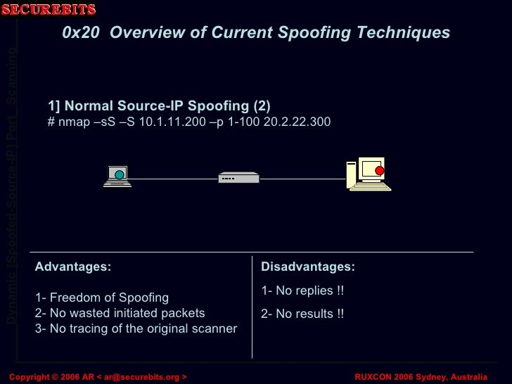 advantages and disadvantages of ip spoofing pdf