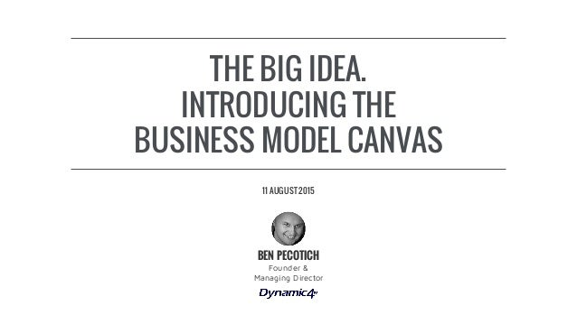 THE BIG IDEA. INTRODUCING THE BUSINESS MODEL CANVAS Founder & Managing Director BEN PECOTICH 11 AUGUST 2015