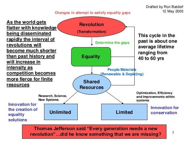 Evaluating thomas jeffersons concept of balanced budget