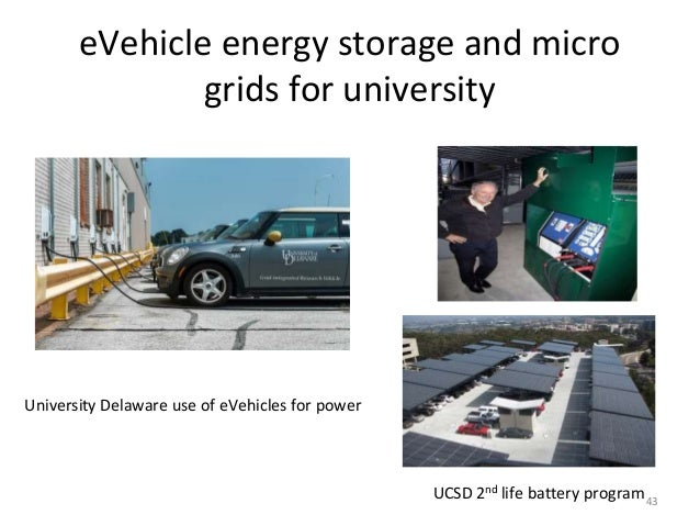 Building An Energy Internet As An Alternative Renewable