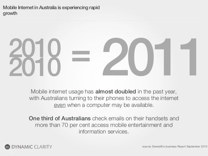 Mobile Internet in Australia is experiencing rapidgrowth  2010  2010                            = 2011             Mobile ...