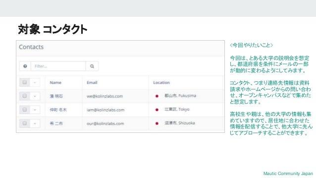 Dynamic content in emails 使用例   居住都道府県に合わせてメール内容を出し分ける Slide 3