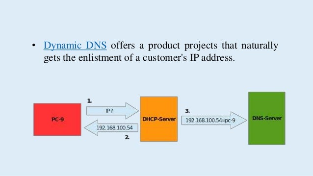 Example The project is keep running on a PC that is on a private system, and afterward it interfaces with the administrati...