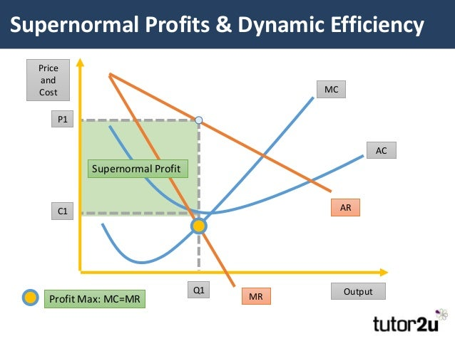 What is dynamic efficiency 3 examples of dynamic efficiency ccuart Choice Image