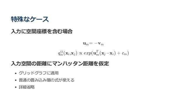 特殊なケース 入力に空間座標を含む場合 u = −v q (x ,x ) ∝ exp(u (x −x ) + c ) 入力空間の距離にマンハッタン距離を仮定 グリッドグラフに適用 普通の畳み込み層の式が使える 詳細省略 m m m ij i j...