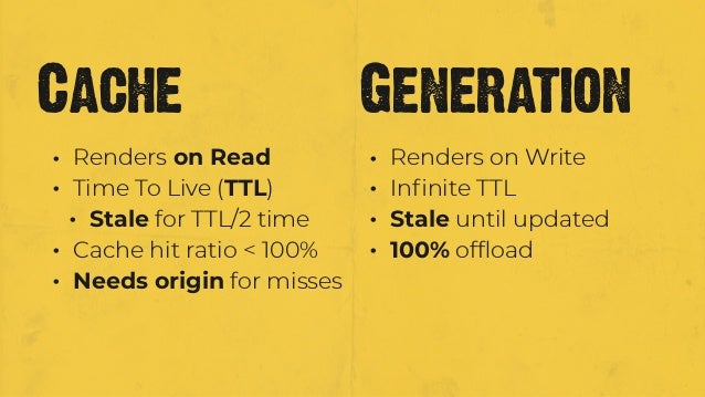 • Renders on Read • Time To Live (TTL) • Stale for TTL/2 time • Cache hit ratio < 100% • Needs origin for misses • Renders...