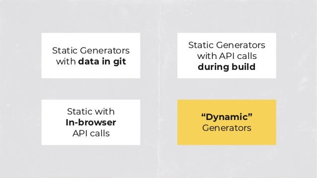 """Static Generators with data in git Static with In-browser API calls Static Generators with API calls during build """"Dyna..."""