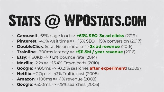 • Carousell: -65% page load => +63% SEO, 3x ad clicks (2019) • Pinterest: -40% wait time => +15% SEO, +15% conversion (201...