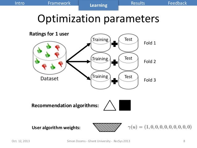 Dynamic generation of personalized hybrid recommender systems