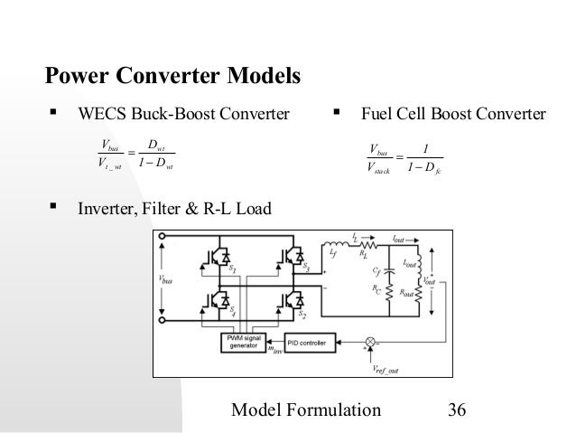 Modeling and Simulation of the Dynamic Behavior of Portable Proton Exchange Membrane Fuel Cells