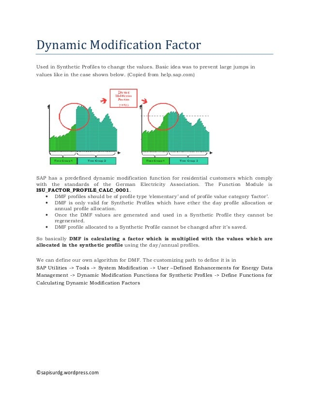DynamicModificationFactor Used in Synthetic Profiles to change the values. Basic idea was to prevent large jumps in val...